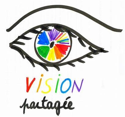 Vision Entreprise Travail Faire Pourquoi