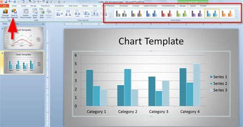 create  custom chart template  powerpoint