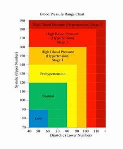 Sample Blood Pressure Chart
