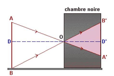 chambre obscura et sténopé cours d 39 optique