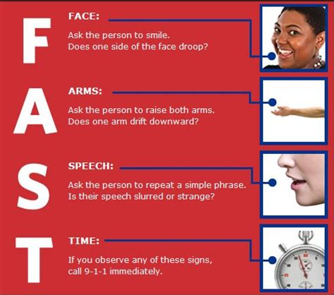 Fast Stroke Warning Signs  Portlandnortheast. Highschool Signs Of Stroke. Stop Signs. Lapss Signs Of Stroke. Std Signs. Blue Lip Signs. Takeaway Signs Of Stroke. Self Harm Signs. Paper Signs