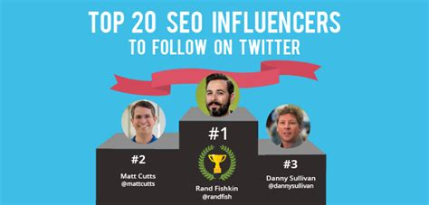 Top Seo by Top 20 Seo Influencers To Follow On