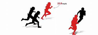 Speed Usain Bolt Fastest Tracking Nfl Players
