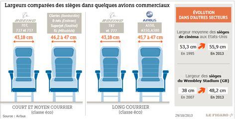 siege dans un avion airbus dénonce le rétrécissement des sièges dans les avions