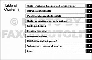 2003 Nissan Xterra Owner U0026 39 S Manual Original