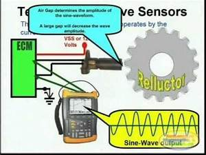 How Distributorless Ignition System Works  Dis
