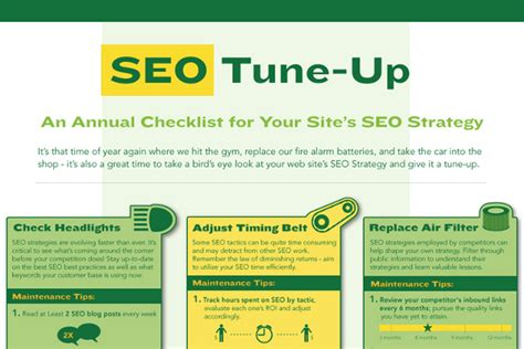 Seo Strategy Guide by Step By Step Seo Strategy Template And Guide