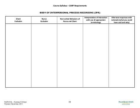 Social Work Resume Templates Entry Level - Costumepartyrun