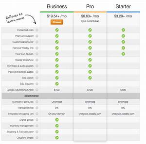 weebly review we test weebly39s features and pricing With weebly pro templates