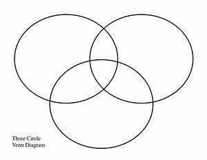 3 circle venn diagram template onlinecashsource With venn diagram with 3 circles template