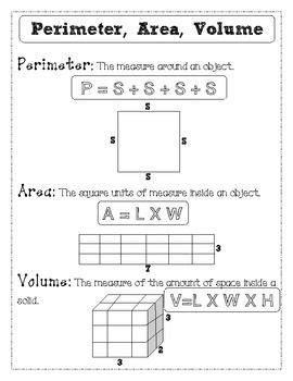 17 Best Ideas About Area Formula On Pinterest  Geometry Formulas, Geometry Help And Formulas Of