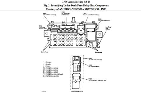96 Integra Fuse Panel Diagram by I Need The Diagram On The Fuse Box Cover The Dash