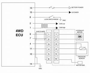 Kia Sportage - 4wd Ecu Schematic Diagrams