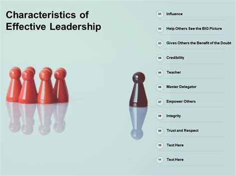 characteristics  effective leadership powerpoint