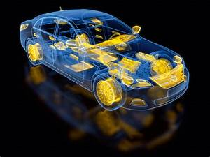 Global Support For Automotive Manufacturers And Suppliers