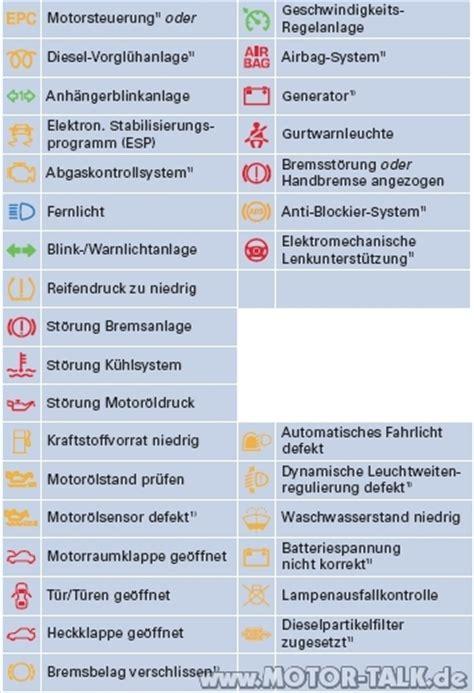 Fissymbole  Komische Kontrollleuchtehilfe  Audi A4 B6