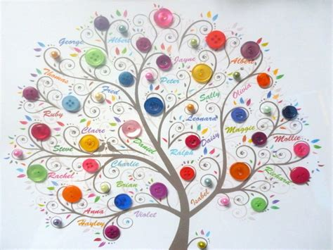Type Of Christmas Tree Decorations by Christmas Candle Decorations Family Tree With Buttons