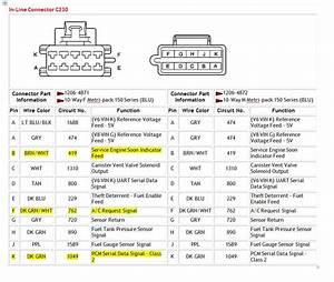 2001 Lexus Is300 Fuse Box Diagram 2001 Chevy Camaro Fuse Box Diagram Wiring Diagram
