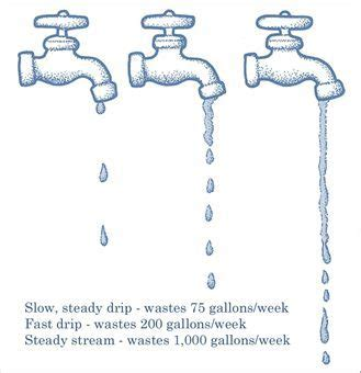 water dripping clipart clipground