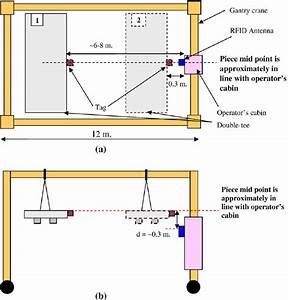 Gantry Crane Circuit Diagram