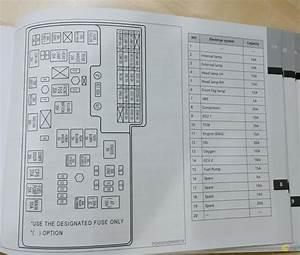 Perodua Kelisa Fuse Box Diagram