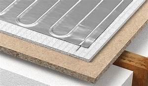 Foil Heater System