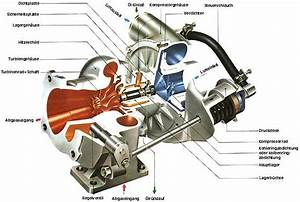 G2IC Turbo Guide - A Guide to Turbocharging your Honda ...