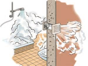 badezimmer entlüftung bad lüftung möbelideen