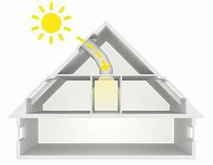 Velux Tageslicht Spot : neues rund ums dachfl chenfenster das eigene haus ~ Frokenaadalensverden.com Haus und Dekorationen