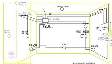 best ideas about instalaciones electricidad pinterest originals studios and tags