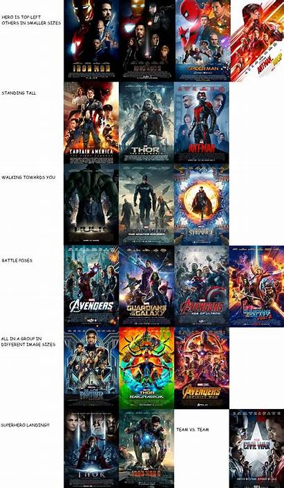 Movies Types Posters Avengers Categorised