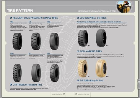How To Read Tire Type