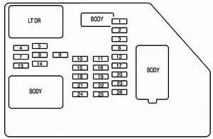 1995 Chevy Fuse Box Moleculardiagram Enotecaombrerosse It