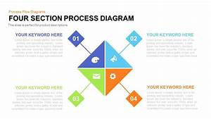 Four Section Process Diagram Template For Powerpoint And