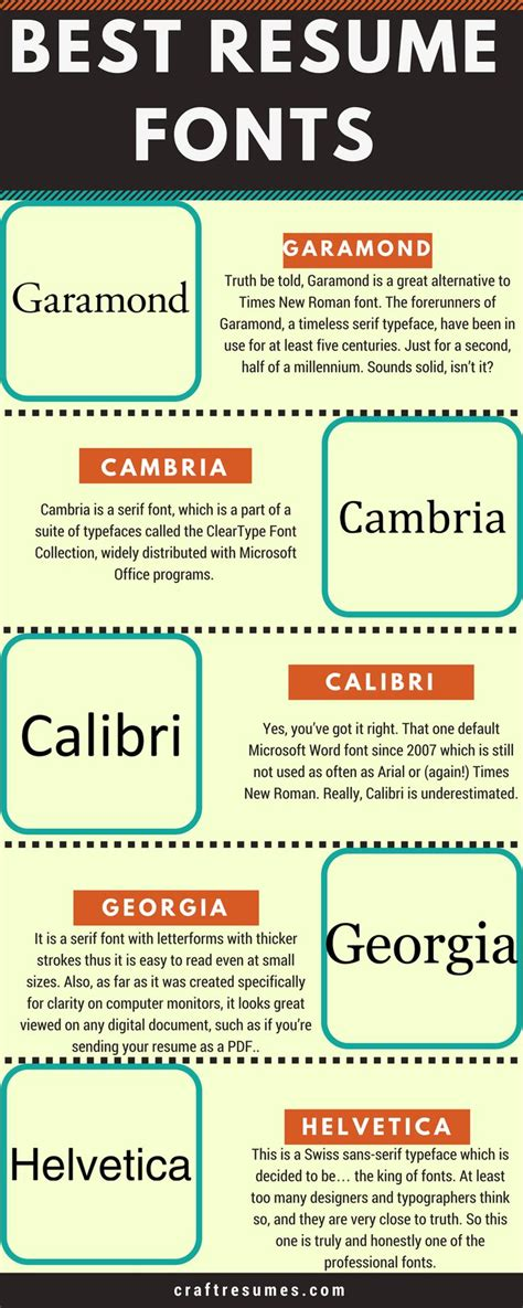 Fonts For Resume by 25 Unique Resume Fonts Ideas On Resume