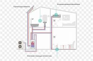 Heat Pump Berogailu Inverterska Klima Fan Coil Unit  Png