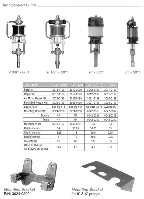 Product Data Sheets › Pressure Control Systems