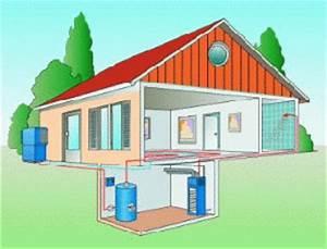 Luft Wasser Wärmepumpe Funktion : energieberatung w rmepumpe pr fung der voraussetzungen planung dimensionierung ~ Orissabook.com Haus und Dekorationen