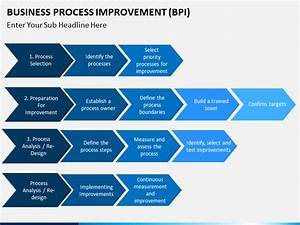 Business Process Improvement Powerpoint Template
