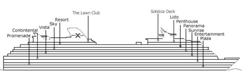 Equinox Deck Plan 2015 by Equinox Reviews And Photos