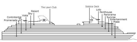 equinox deck plan 2015 equinox reviews and photos