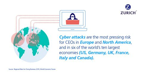 Press alt + / to open this menu. Building Cyber Resilience   Zurich Insurance
