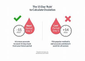 12 Ovulation Symptoms To Help You Get Pregnant