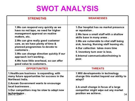 Strengths And Weaknesses Exles In Nursing by Image Gallery Nursing Swot
