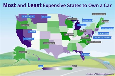 Most And Least Expensive States For Car Ownership Where