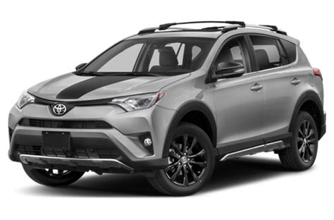2018 Toyota Rav4 Expert Reviews, Specs And Photos Carscom