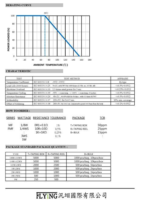 DIP 精密金屬膜電阻 1/2W-1%-1M - 產品介紹 - 汎翊國際有限公司 FLYiNG INTERNATIONAL