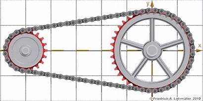 Chain Bike Pov Sprocket Pulley Animated Rear