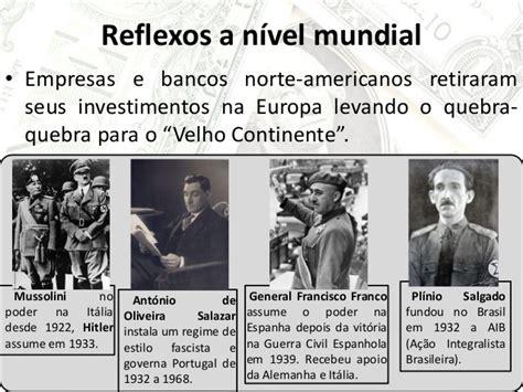353 abcd crise de 1929