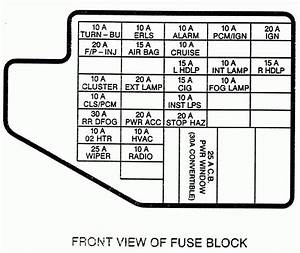 2000 Chevy Cavalier Fuse Box Diagram